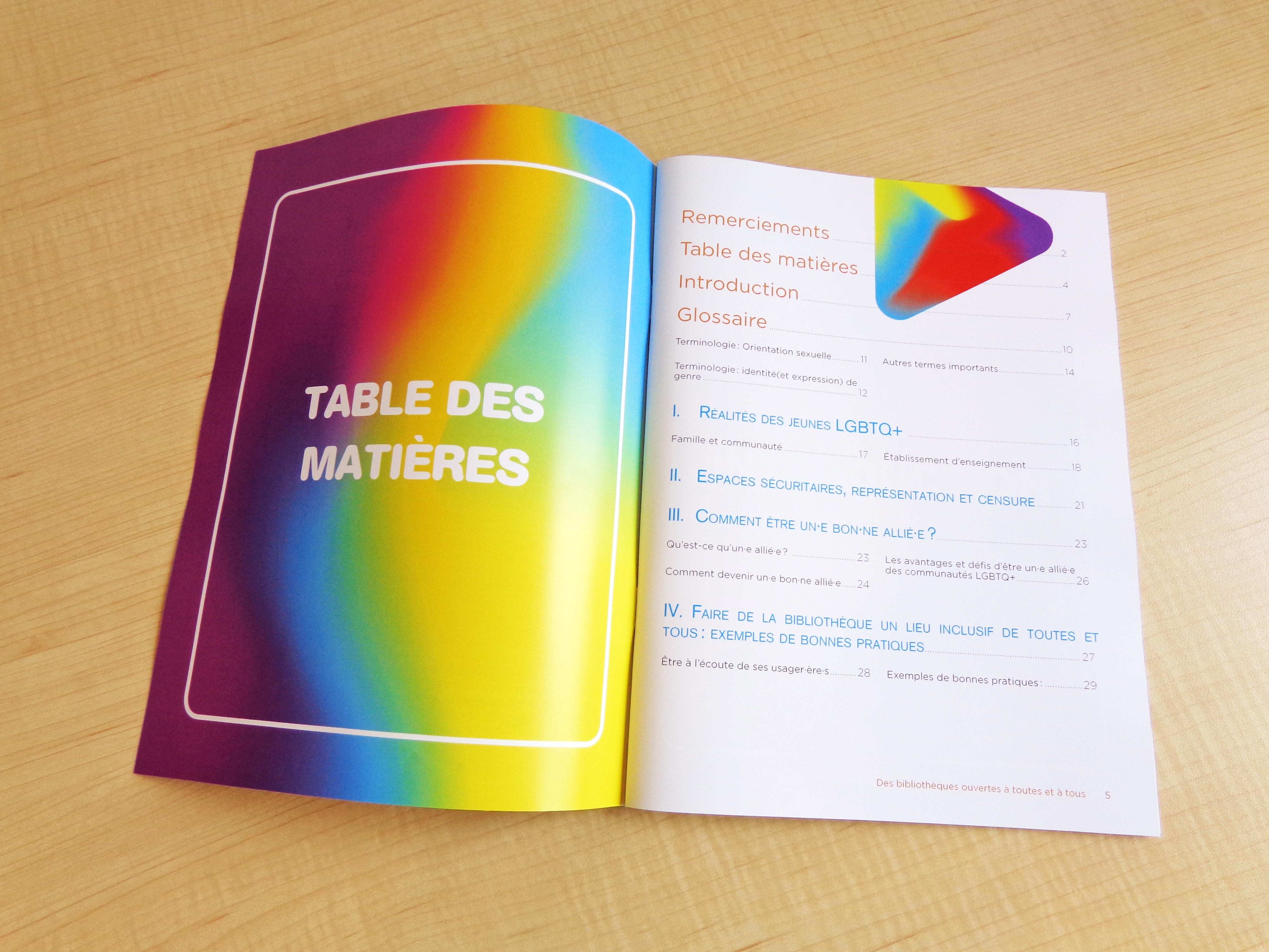 Guide - Table des matières